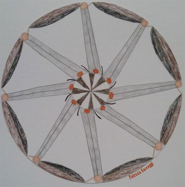Mandala cils pour citation