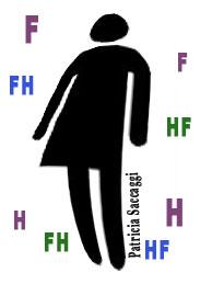 Illustration genre masculin et féminin