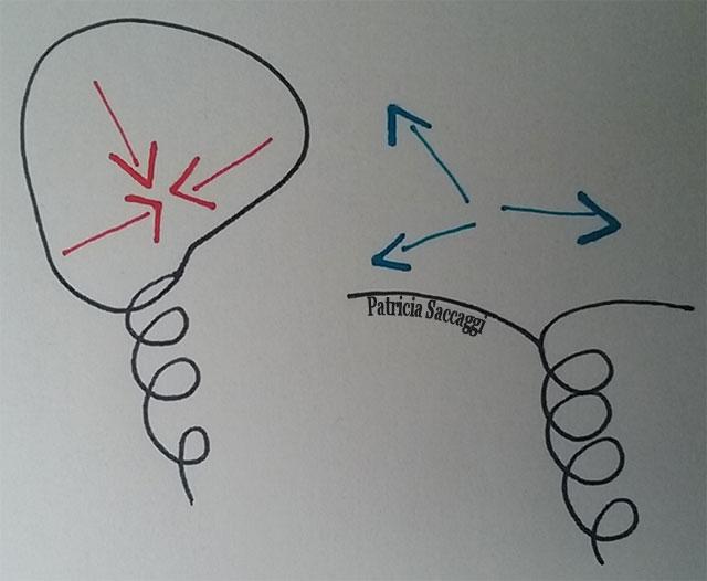 Illustration pour dialogue sur entrée et sortie